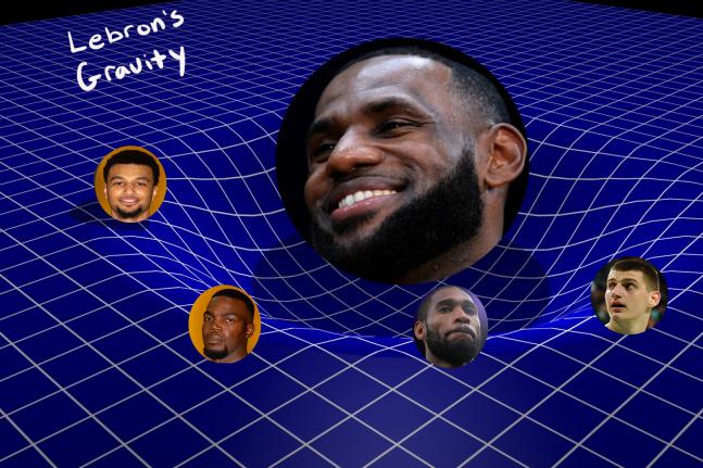 Lebron's Gravity